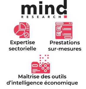 mind Research services d'études sur mesure